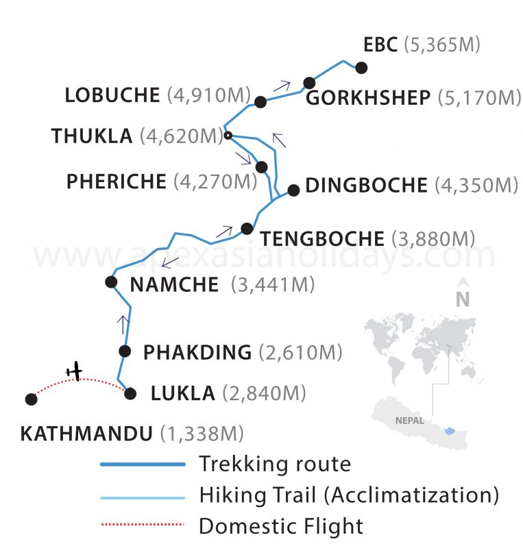 Everest Base Camp Trek Thumbnail Map