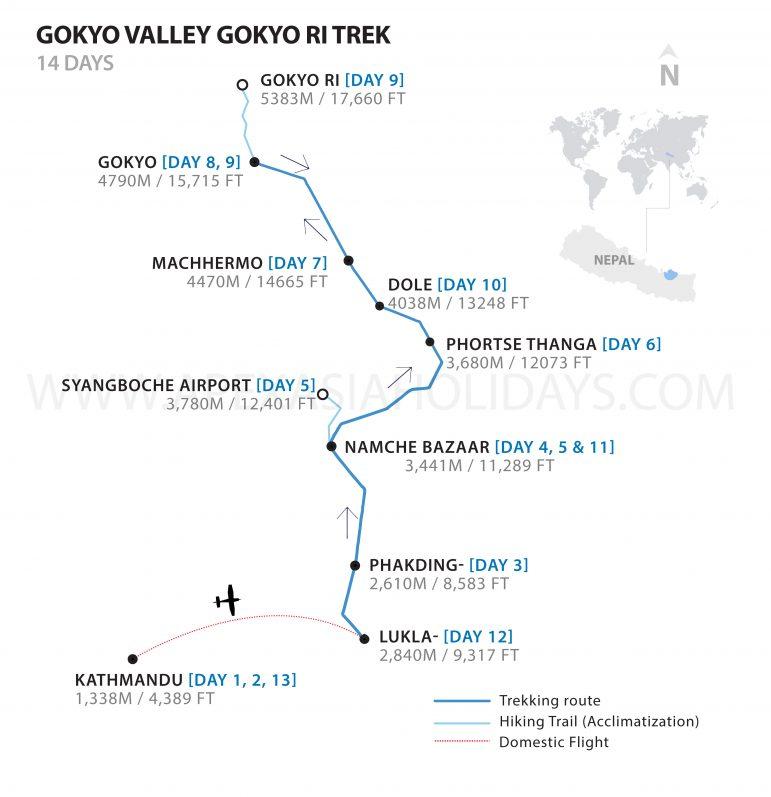 Gokyo Valley Gokyo Lake Trek Detailed Map