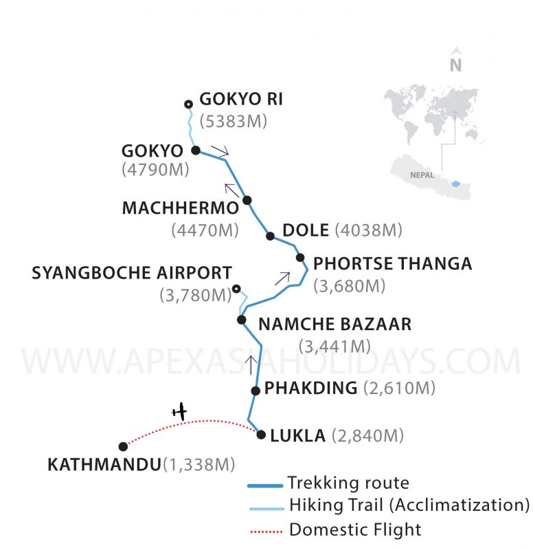 Gokyo Valley and Gokyo Ri Trek Thumbnail Map