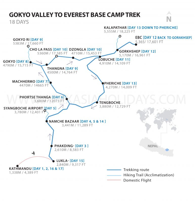 Gokyo Valley to Everest Base Camp Trek Detailed map